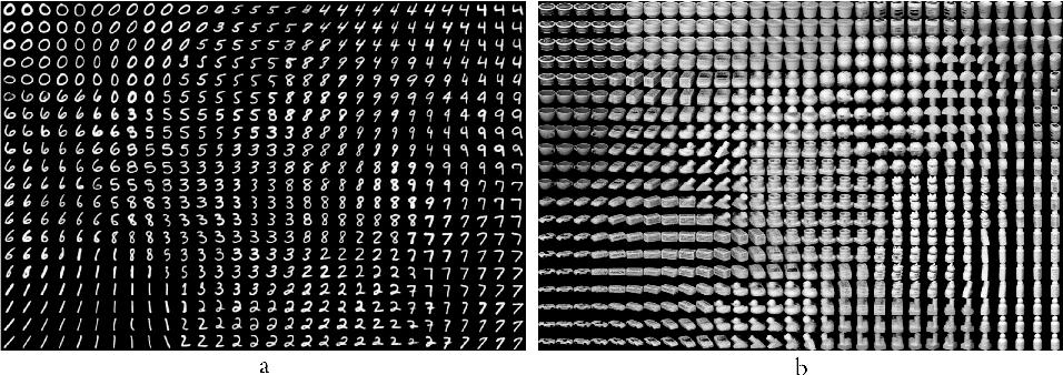 Figure 3 for Deep Neural Maps