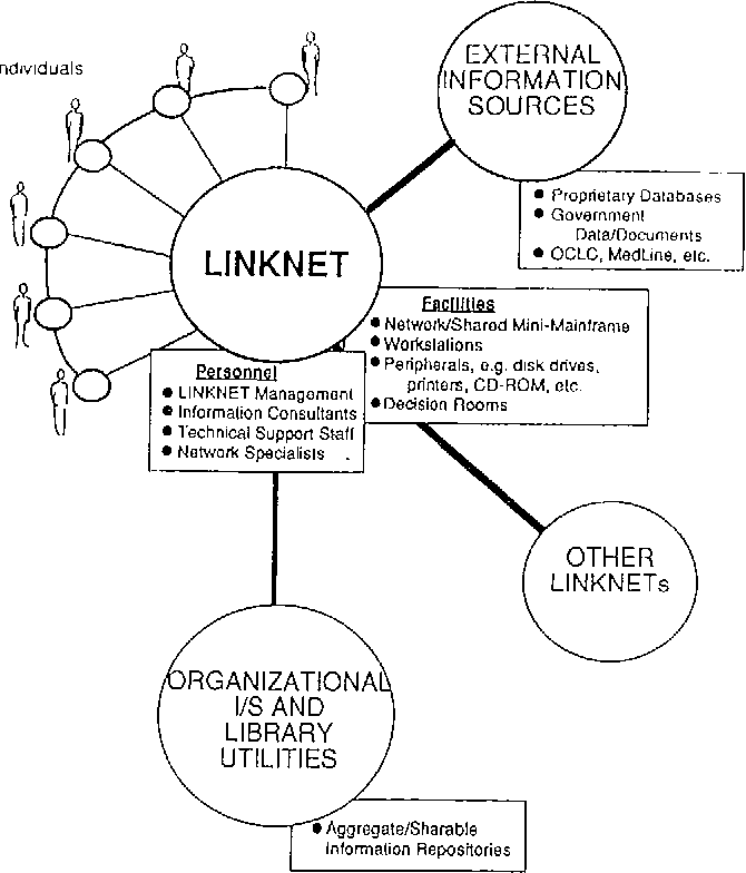 Information Delivery Systems In The 1990s The Local Integrated