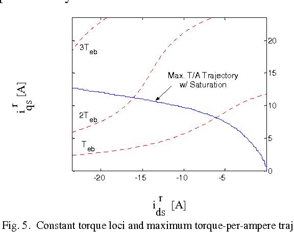 Constant cw Ipm - roulettelivin
