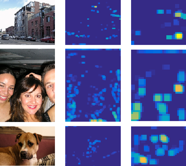 Figure 1 for Multi-scale Volumes for Deep Object Detection and Localization