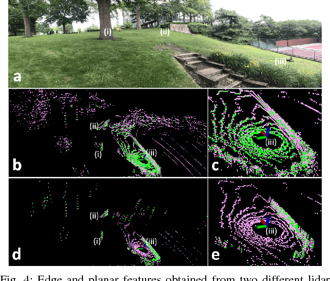 Figure 4 from LeGO-LOAM: Lightweight and Ground-Optimized Lidar