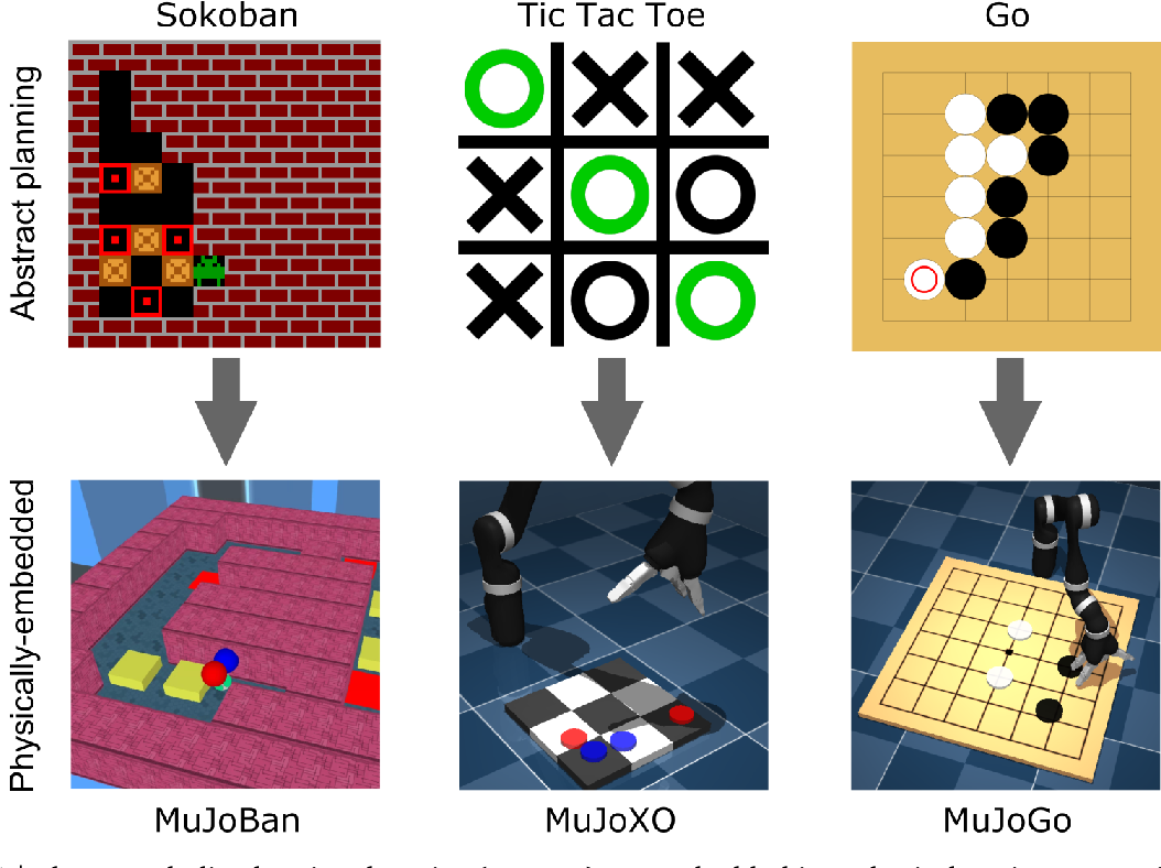 Figure 1 for Physically Embedded Planning Problems: New Challenges for Reinforcement Learning