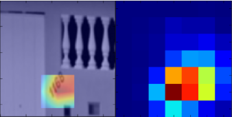 Figure 4 for Saliency-based Sequential Image Attention with Multiset Prediction