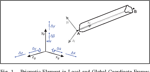 Figure 1 from A versatile, non-linear and elasto-static