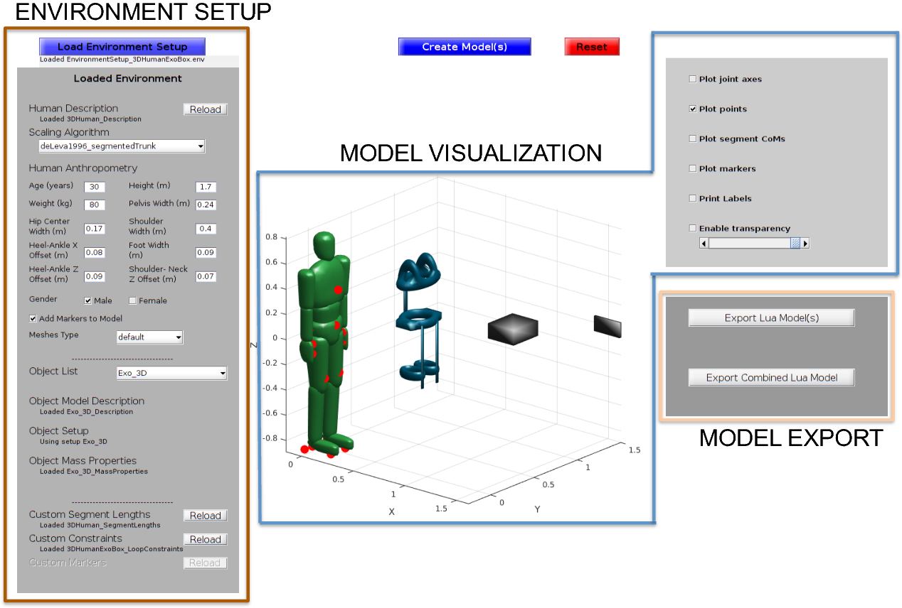 Figure 5 from ModelFactory: A Matlab/Octave based toolbox to create