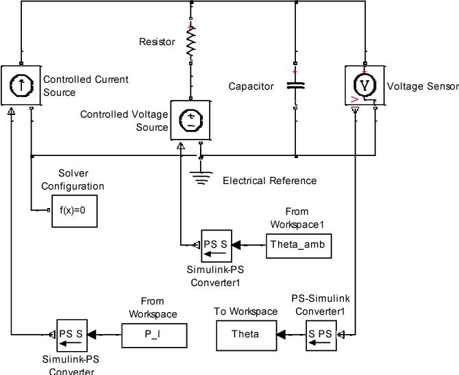 Figure 3. Thermal model implemented in Simulink.