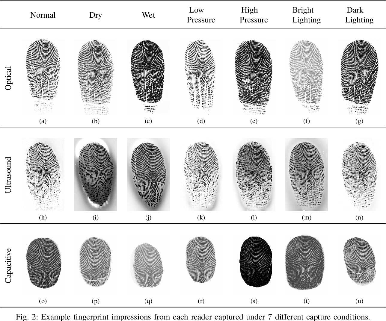 Figure 2 for White-Box Evaluation of Fingerprint Recognition Systems