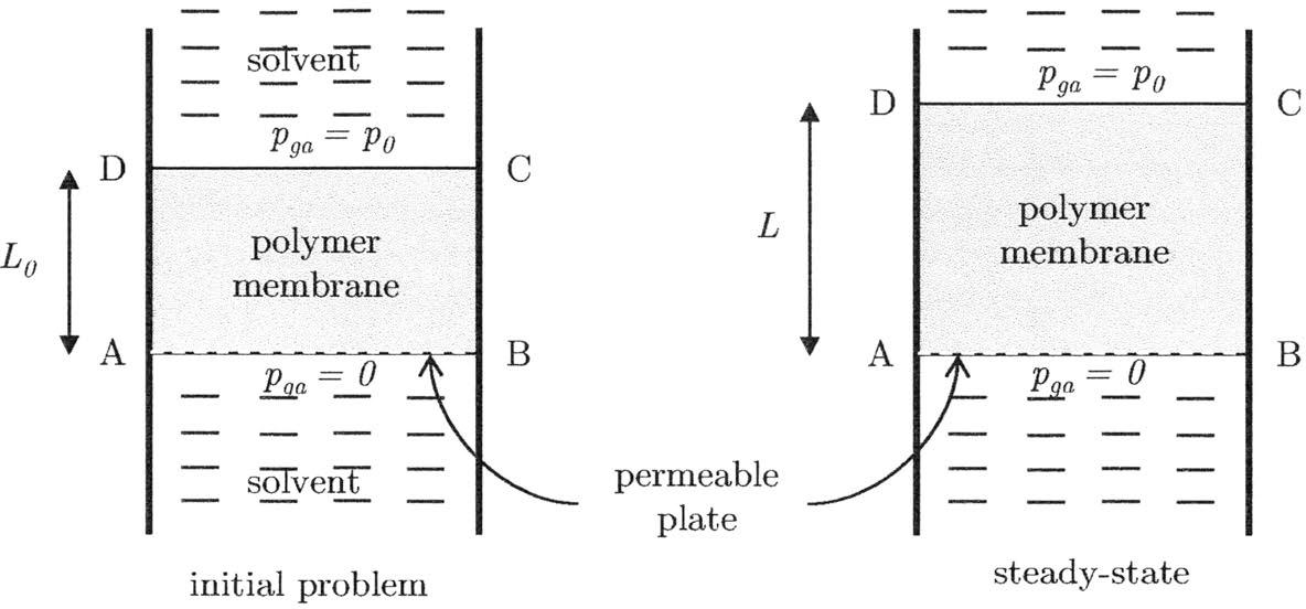 figure 9-3