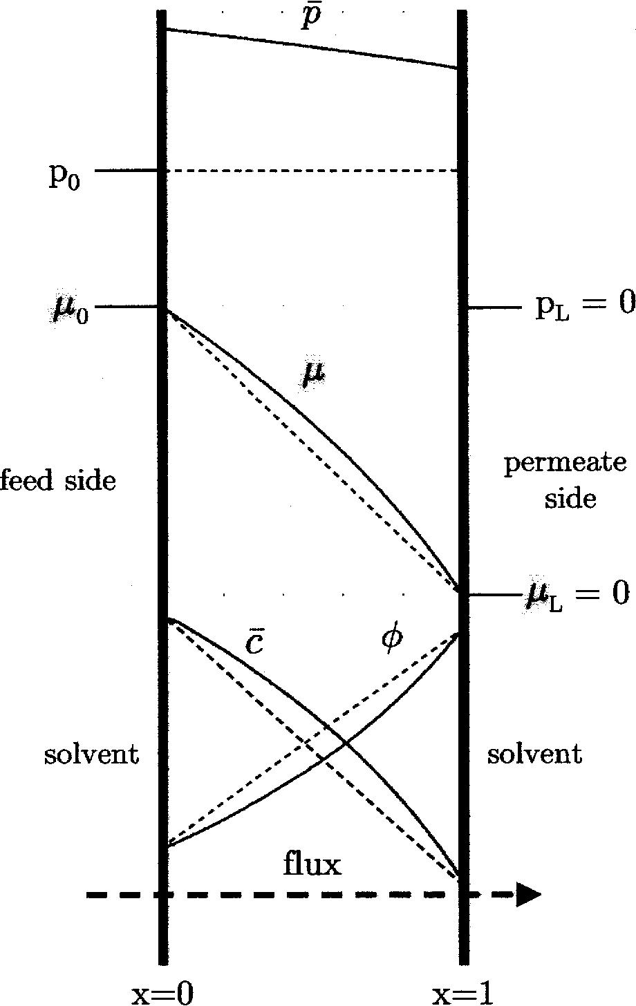 figure 9-8