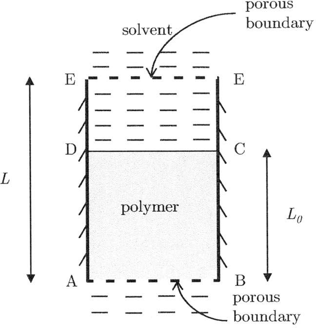 figure 9-9