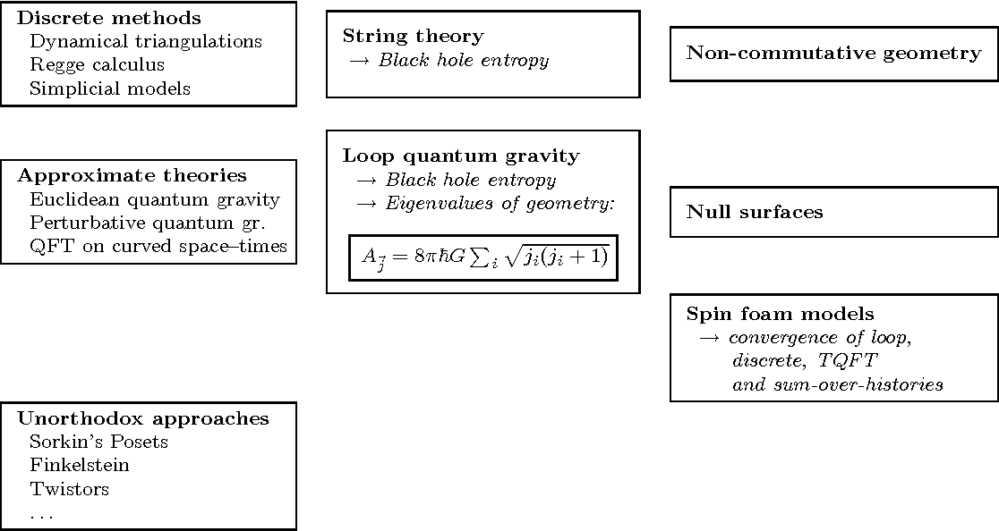 Loop Quantum Gravity and the Meaning of Diffeomorphism Invariance