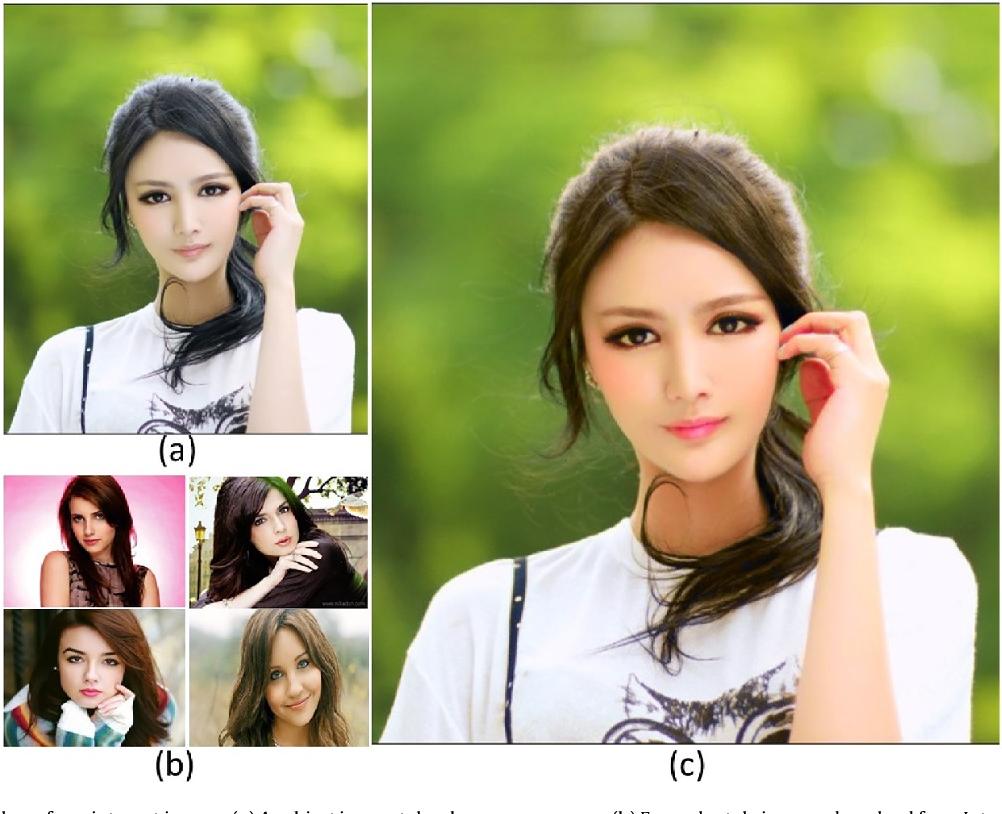 Figure 1 for Digital Makeup from Internet Images