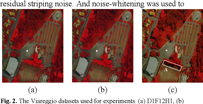 Figure 3 for Hyperspectral Anomaly Change Detection Based on Auto-encoder