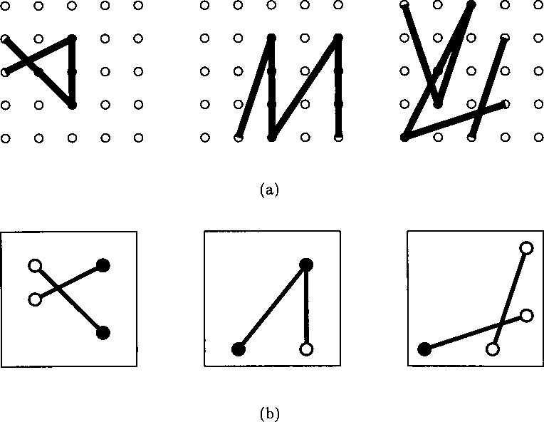 Figure 3 From Computation Of Pattern Invariance In Brain Like