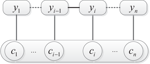 Figure 1 for Word Segmentation on Micro-blog Texts with External Lexicon and Heterogeneous Data