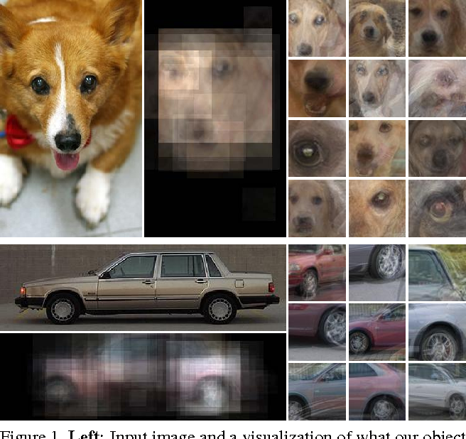 Figure 1 for Mid-level Elements for Object Detection