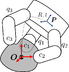 Figure 1 for Optimization Model for Planning Precision Grasps with Multi-Fingered Hands