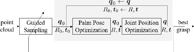 Figure 2 for Optimization Model for Planning Precision Grasps with Multi-Fingered Hands