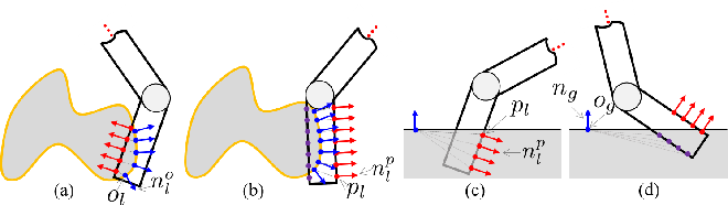 Figure 3 for Optimization Model for Planning Precision Grasps with Multi-Fingered Hands