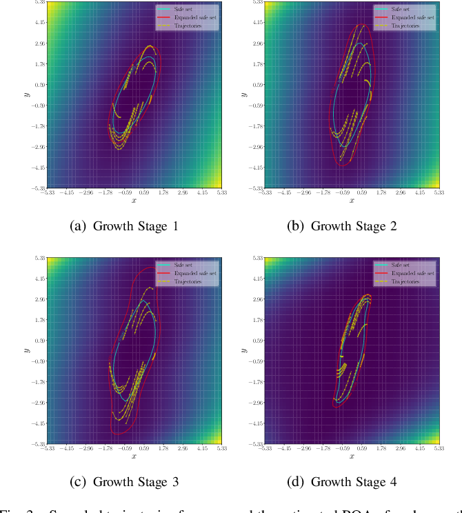 Figure 3 for Learning Dynamical Systems using Local Stability Priors
