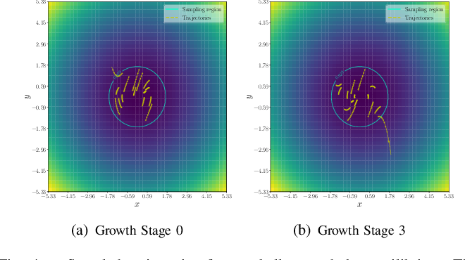 Figure 4 for Learning Dynamical Systems using Local Stability Priors