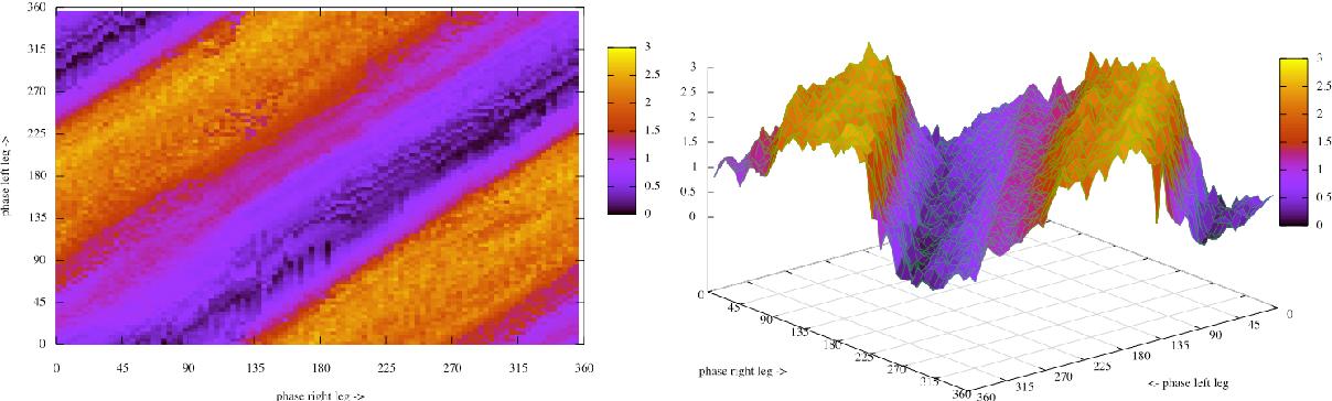 PDF] The QOOL Algorithm for fast Online Optimization of Multiple