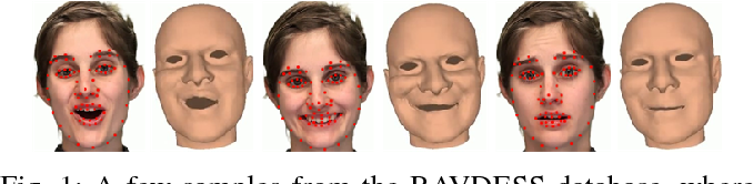 Figure 1 for End-to-end Learning for 3D Facial Animation from Raw Waveforms of Speech