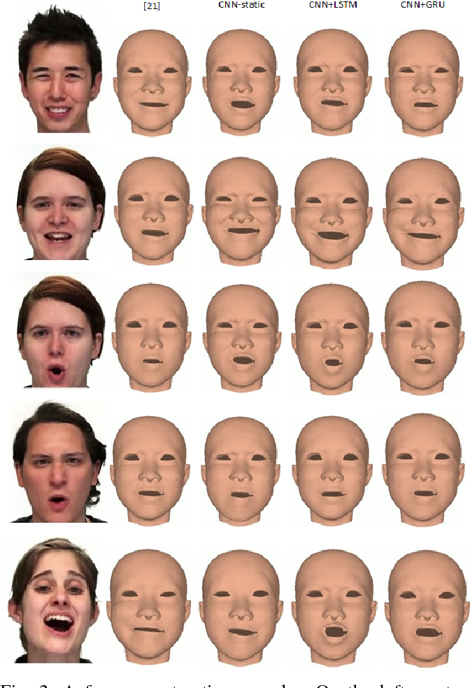 Figure 3 for End-to-end Learning for 3D Facial Animation from Raw Waveforms of Speech