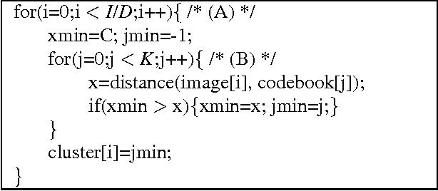 Figure 3: Optimal codeword search