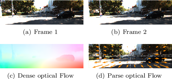 Figure 3 for DeepAVO: Efficient Pose Refining with Feature Distilling for Deep Visual Odometry