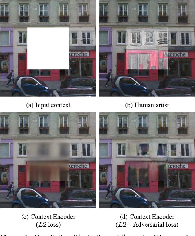 Figure 1 for Context Encoders: Feature Learning by Inpainting