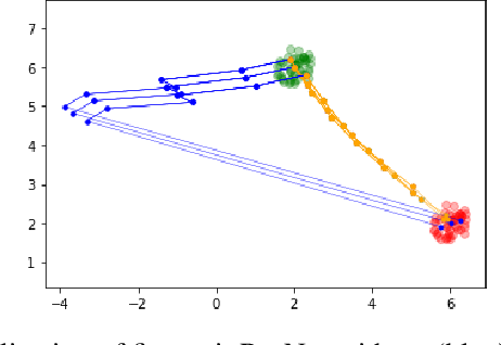 Figure 1 for Feature Flow Regularization: Improving Structured Sparsity in Deep Neural Networks