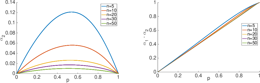 Figure 2 for Distributed Learning over Unreliable Networks