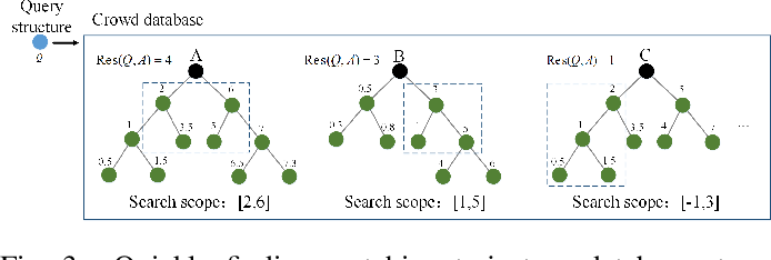 Figure 3 for Personality-Aware Probabilistic Map for Trajectory Prediction of Pedestrians
