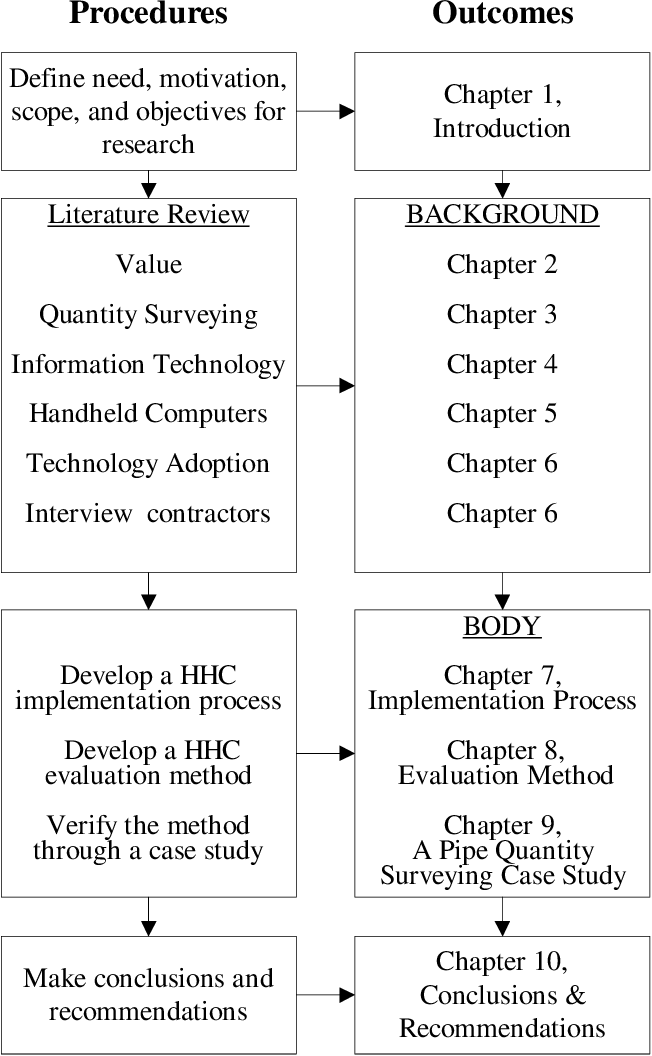 PDF] Possible applications of handheld computers to quantity
