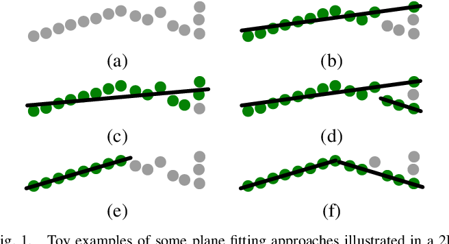 Figure 1 for On Enhancing Ground Surface Detection from Sparse Lidar Point Cloud