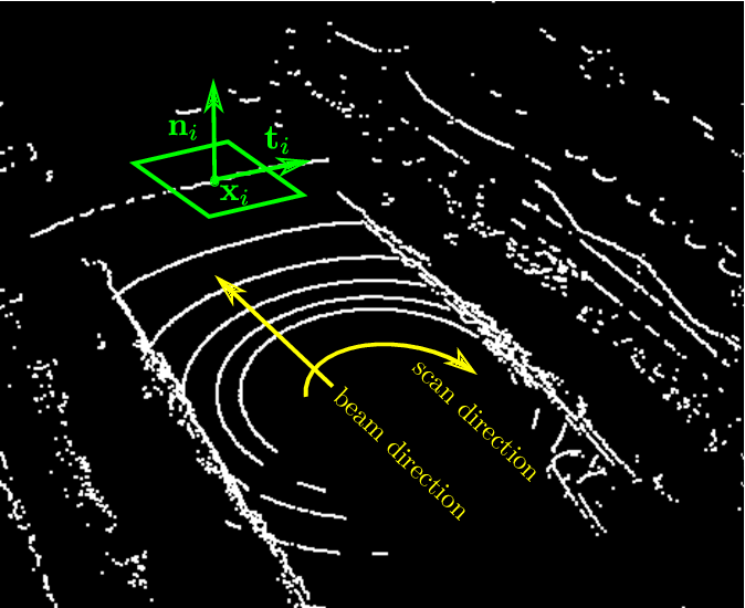 Figure 2 for On Enhancing Ground Surface Detection from Sparse Lidar Point Cloud