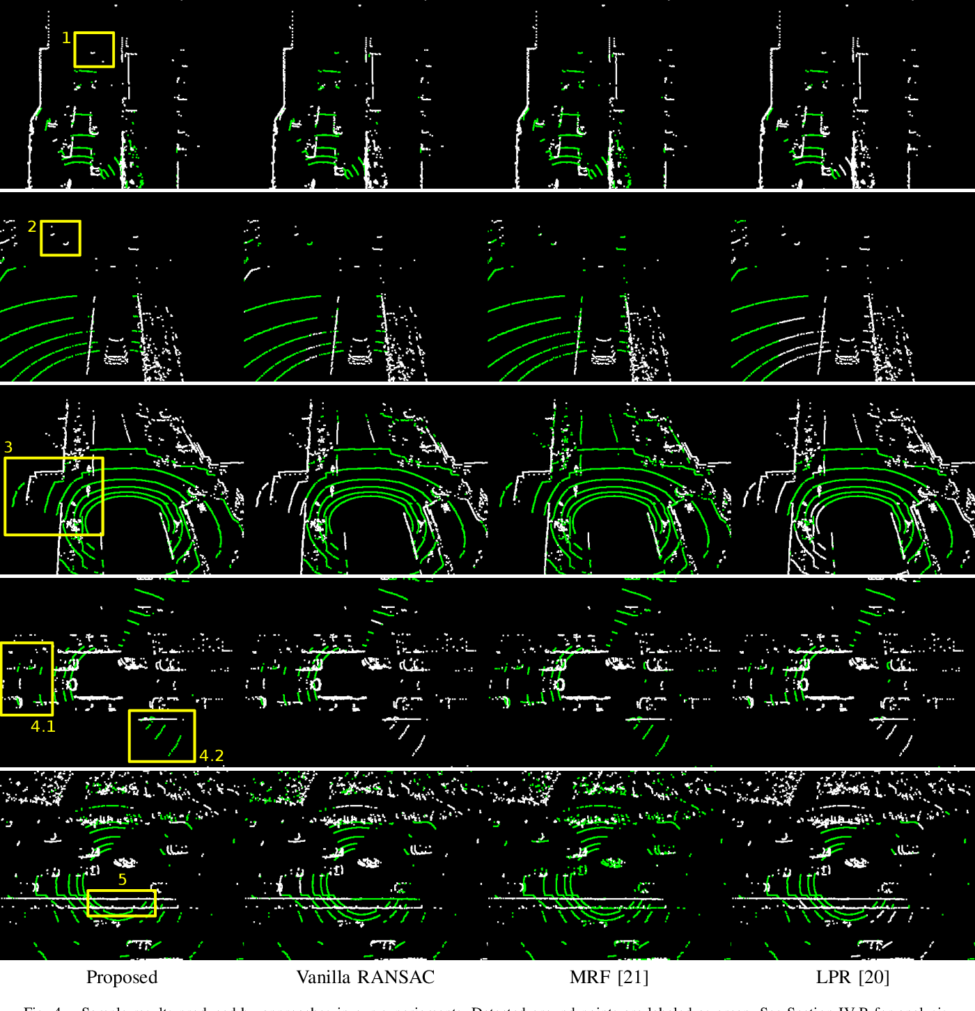 Figure 4 for On Enhancing Ground Surface Detection from Sparse Lidar Point Cloud