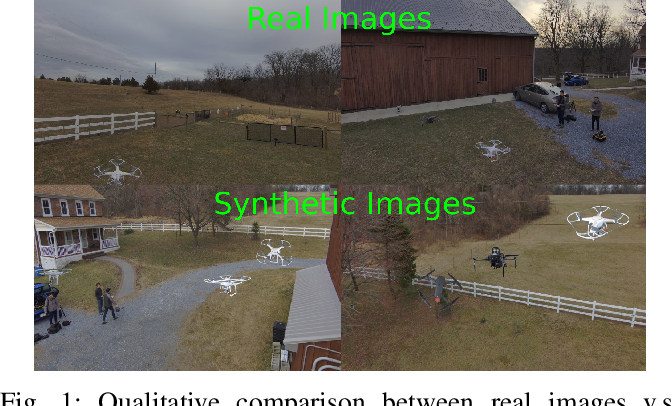 Figure 1 for PennSyn2Real: Training Object Recognition Models without Human Labeling