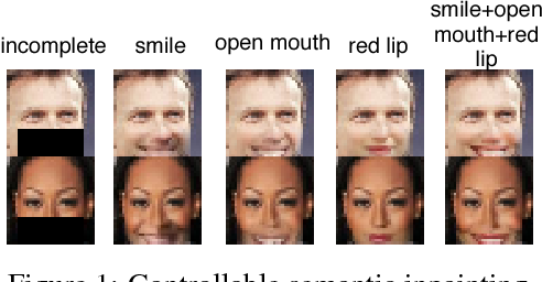 Figure 1 for Controllable Semantic Image Inpainting