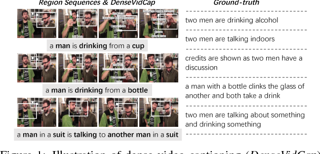 Figure 1 for Weakly Supervised Dense Video Captioning