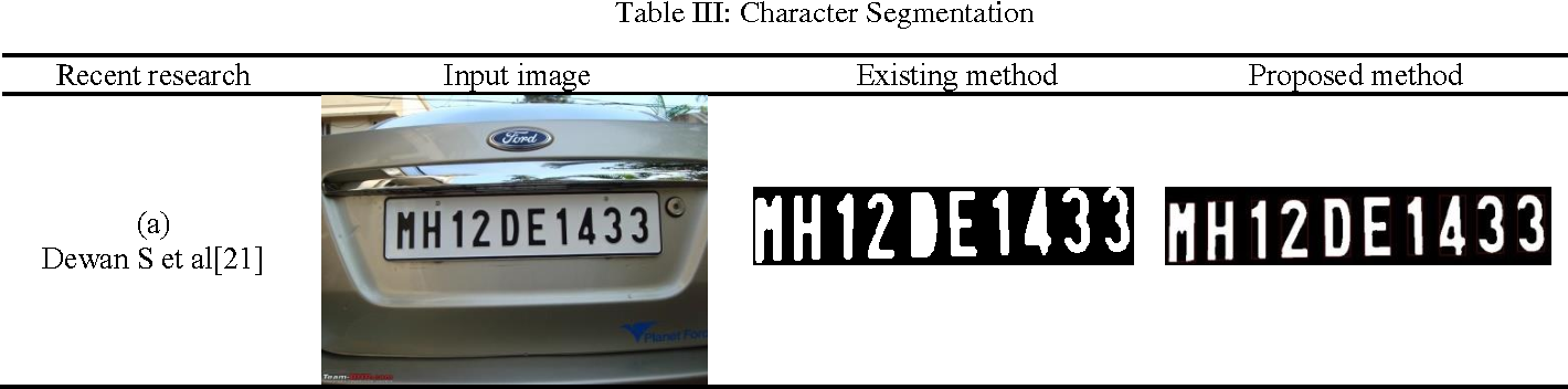 Figure 4 for Efficient Licence Plate Detection By Unique Edge Detection Algorithm and Smarter Interpretation Through IoT