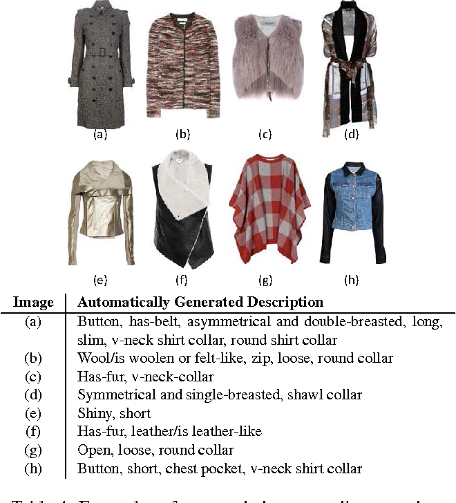 Table 4 From Style Finder Fine Grained Clothing Style Recognition And Retrieval Semantic Scholar