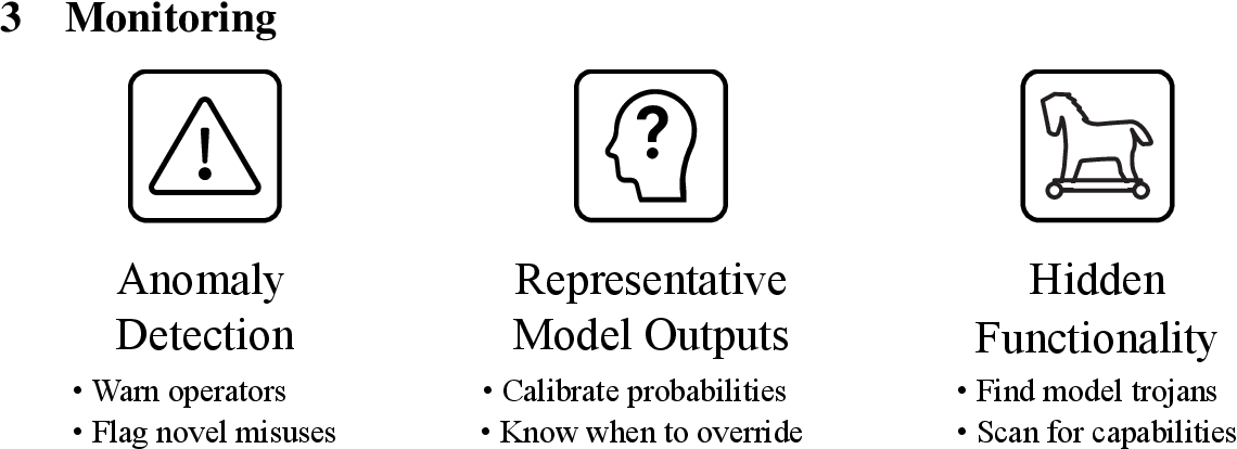 Figure 3 for Unsolved Problems in ML Safety
