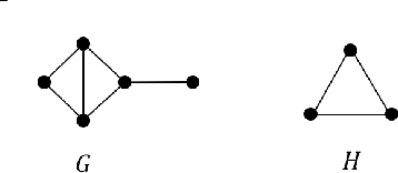 Figure 2 for (Nearly) Efficient Algorithms for the Graph Matching Problem on Correlated Random Graphs