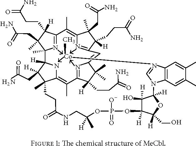 Methylcobalamin A Potential Vitamin Of Pain Killer