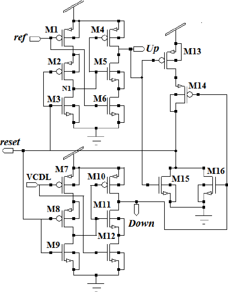 250 Mhz Multiphase Delay Locked Loop For Low Power Applications Single Supply Phase Figure 3