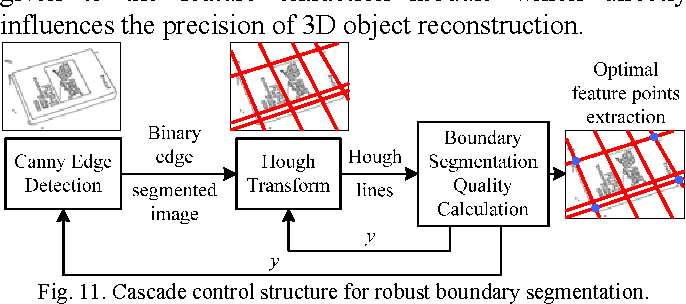 Robust feature extraction for 3D reconstruction of boundary