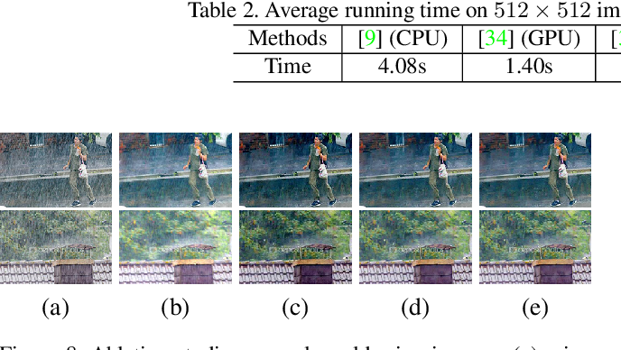 Figure 4 for An Effective Two-Branch Model-Based Deep Network for Single Image Deraining