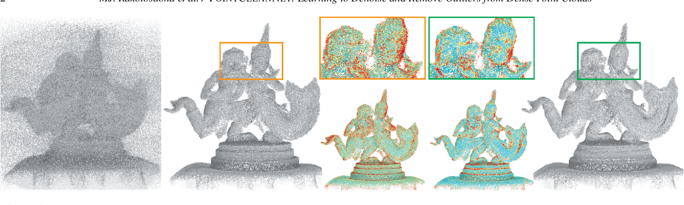 Figure 1 for POINTCLEANNET: Learning to Denoise and Remove Outliers from Dense Point Clouds
